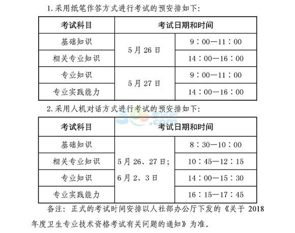 2018年卫生资格考试时间已公布