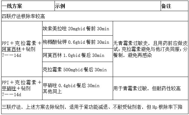 万题库:执业药师《药学综》真题每日一练(18/12/03)