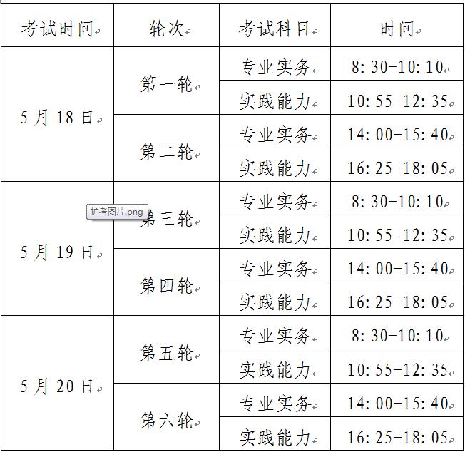 2019年宁夏护士执业资格考试时间已公布