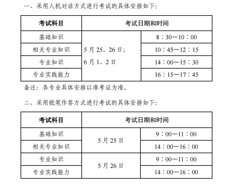 2019年全国卫生资格考试时间:5月25-26、6月1-2日