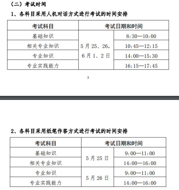 上海2019年初级护师考试时间及具体安排