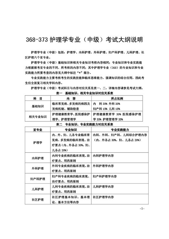 2019年注册税务师报考时间图片