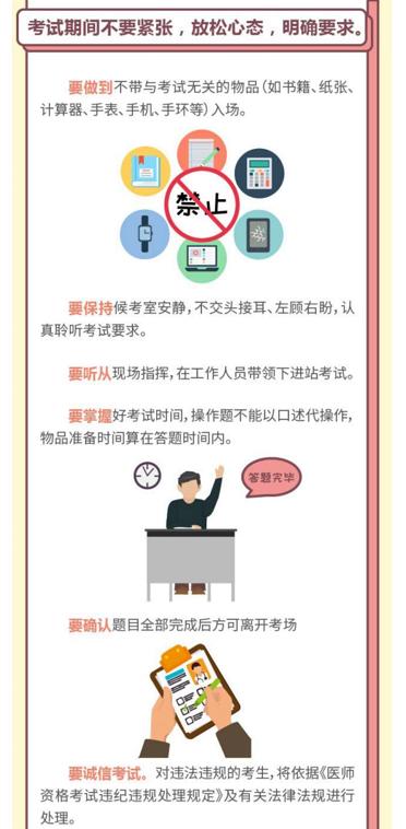 国家医学考试中心2019年公卫医师实践技能考试变化