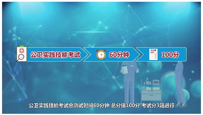 2019年公卫医师实践技能考试各考站内容详解(官方)