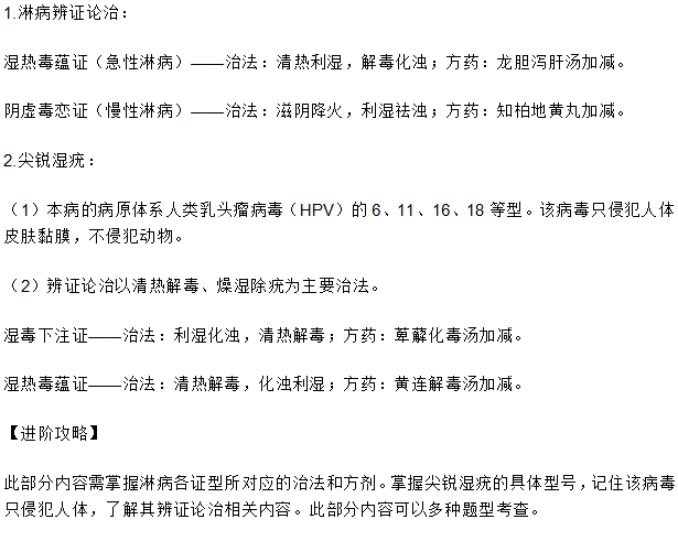 2019年中医执业医师考试《中医外科学》考点(4)