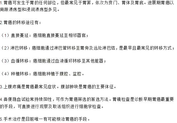 2019中医执业医师《内科学》考点:消化系统
