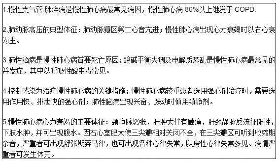 2019中医执业医师《内科学》考点:呼吸系统