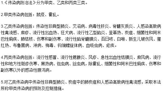 2019年中医执业医师考试《卫生法规》考点(6)