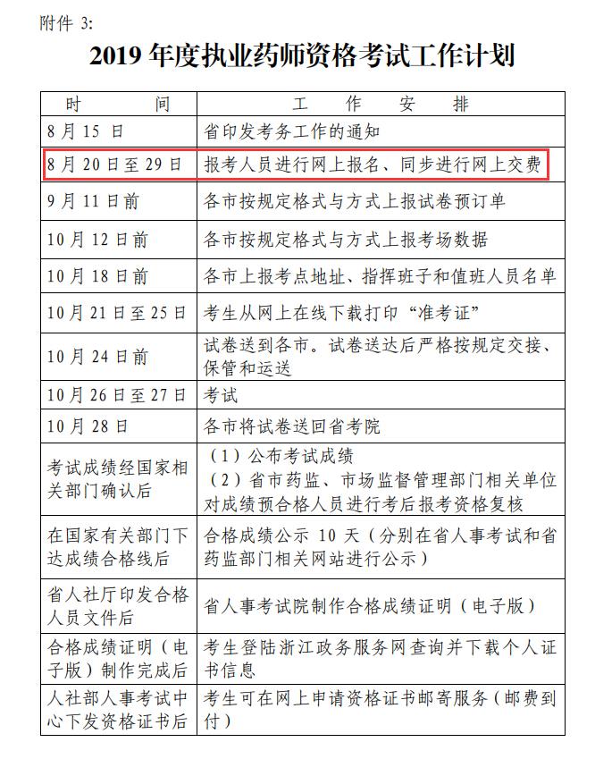 浙江2019年执业药师考试准考证打印时间:10月21-25日