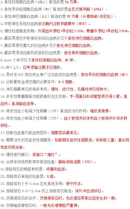 速记!2019年临床执业医师二试考前冲刺考点(5)