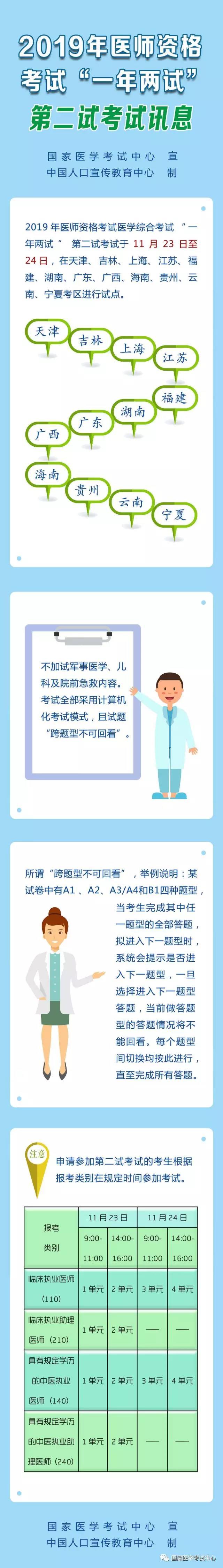 国家医学考试中心2019年医师资格考试第二试考试安排