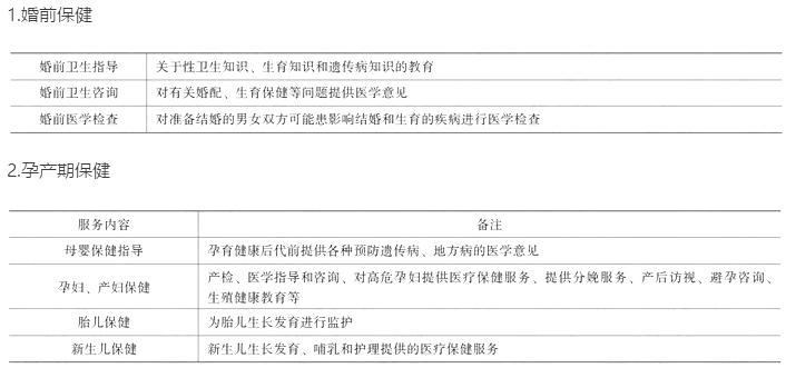 临床执业医师考试《卫生法规》核心考点(七)