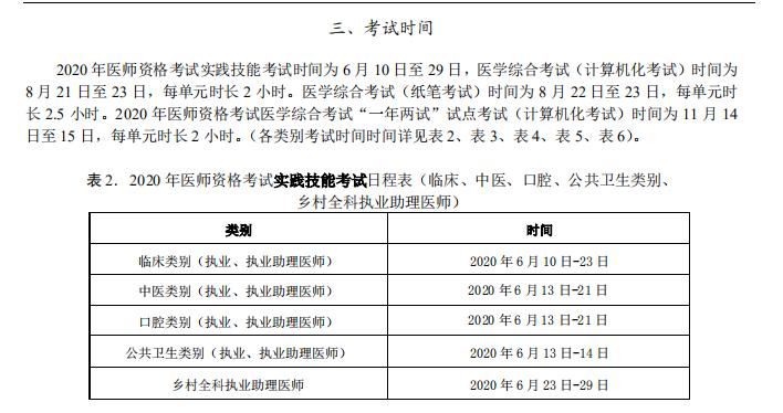 2020年医师资格考试考试时间及具体安排
