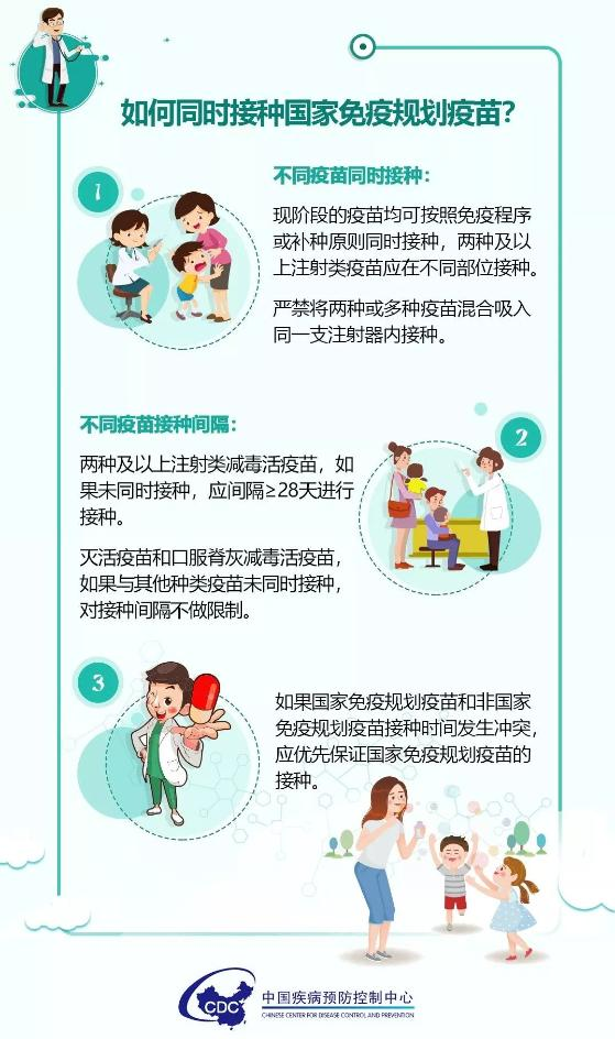 2020年公卫助理医师《儿童保健学》复习考点(4)