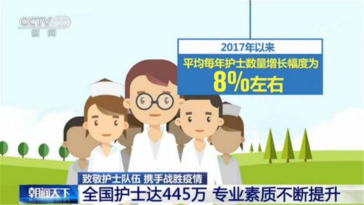 截至2019年底,全国注册护士总数约445万!