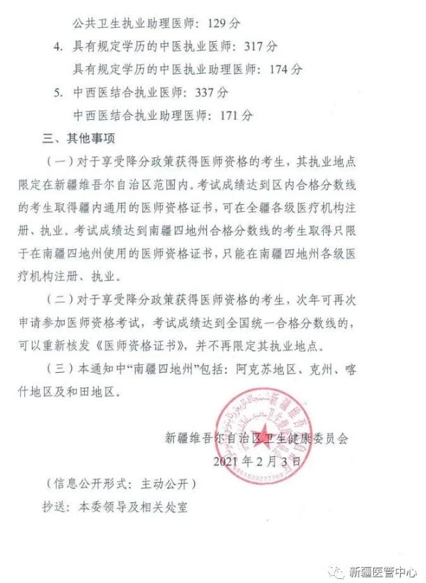 新疆2020年医师资格医学综合考试区内合格分数线公布!