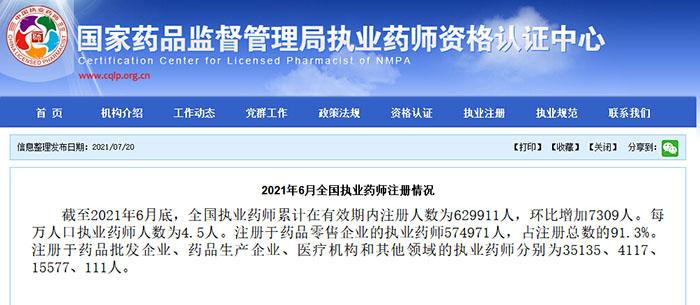 官方发布:2021年6月全国执业药师注册情况