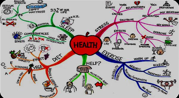 2021年公卫执业医师《社会医学》冲刺考点(2)