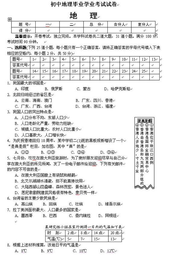 初一地理下册手抄报_初中下册地理手抄报-007鞋网