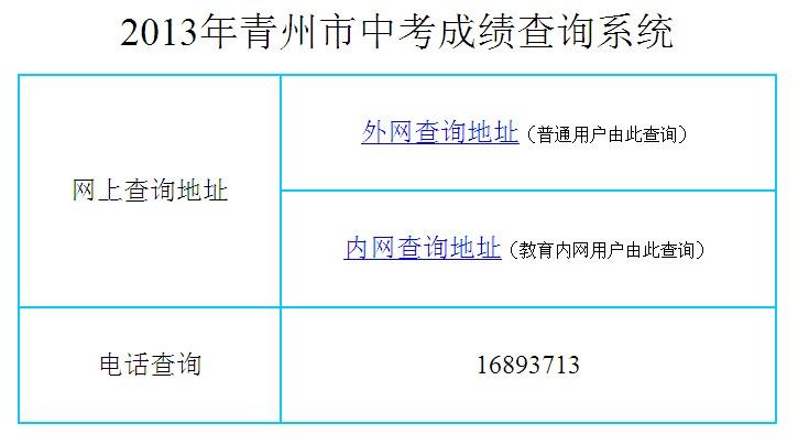 2013潍坊青州市中考成绩查询入口开通