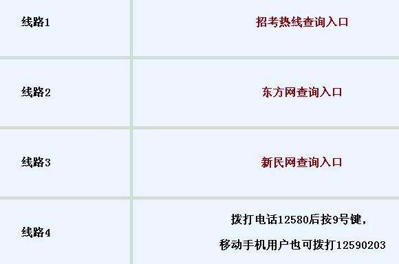 中考成绩查询2013_2013上海中考成绩查询入口已开通-中考-考试吧