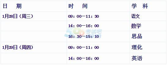 """2015届武汉市初中毕业生将迎来中考前的首次大考――元月调考,考试成绩将成为""""分配生""""推荐的重要参考,重要程度不言而喻。2015届九年级元月调考考试时间为1月28日、29日,九年级四月调考考试时间为4月16、17日。"""