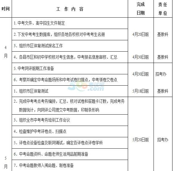 2015年岳阳中考工作时间安排表