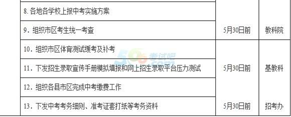2015年湖南岳阳中考工作时间安排表