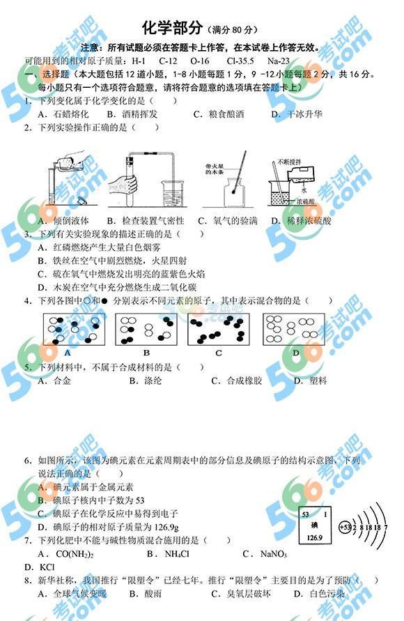 2015年辽宁盘锦中考化学试题及答案