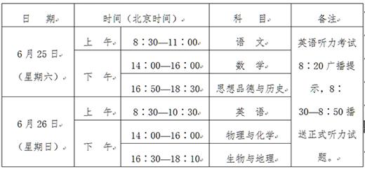 2016年咸阳中考招生工作通知