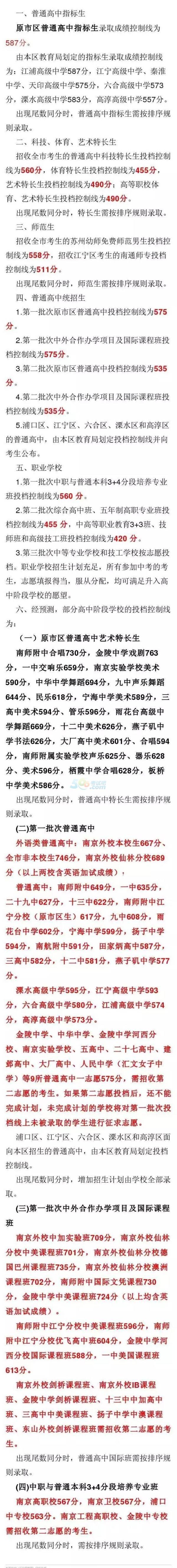 2016年南京中考录取分数线出炉