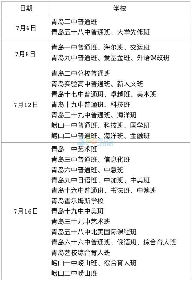 山东青岛2017年中考录取分数线已公布