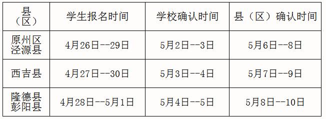 固原2018中考报名时间:4月26日至5月1日
