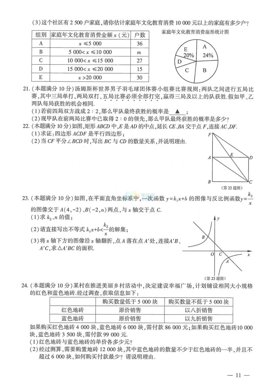 2018年江苏连云港中考数学真题及答案已公布
