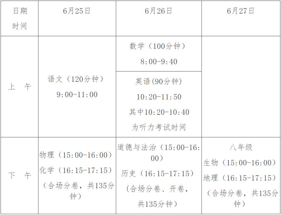 2019海南省普高中考招生工作实施方案公告