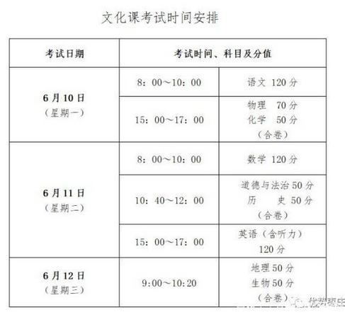 枣庄市2019年中考时间:6月10日-6月12日