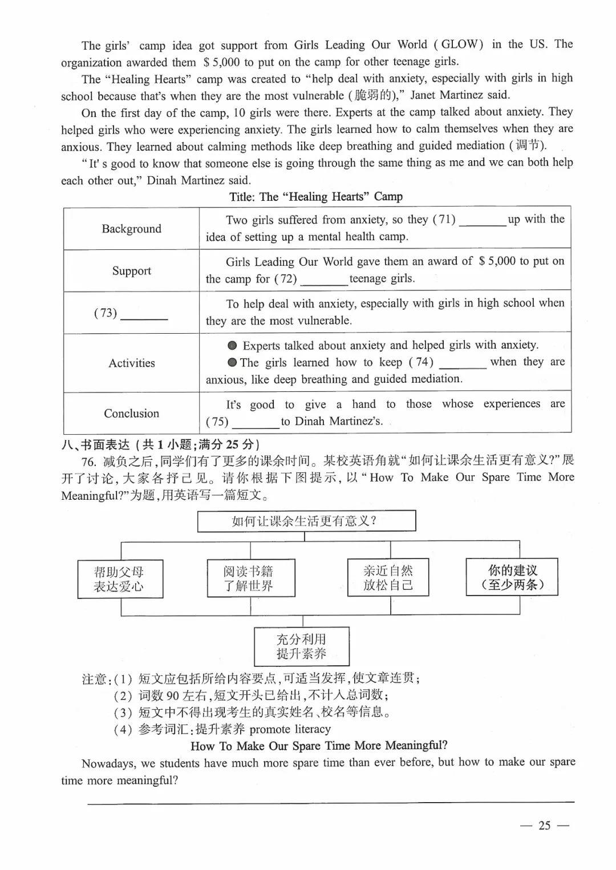 2019年江苏连云港中考英语真题及答案已公布