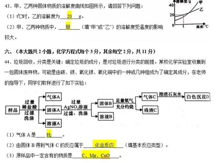 2019年湖南长沙中考化学真题及答案已公布