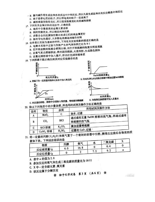 2019年湖南衡阳中考化学真题及答案已公布