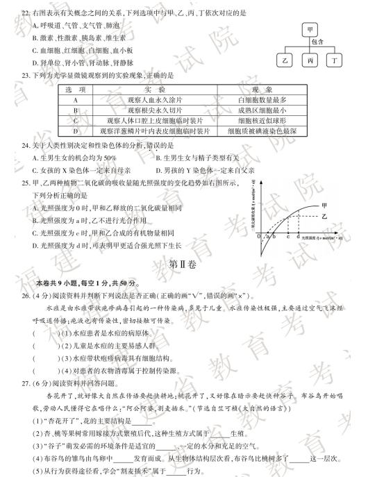 2019年福建中考《生物》真题及答案已公布