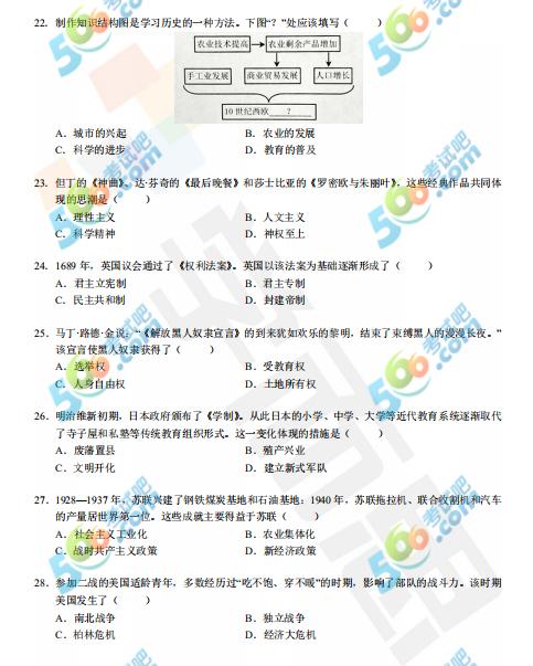 2019年深圳中考《历史》真题已公布