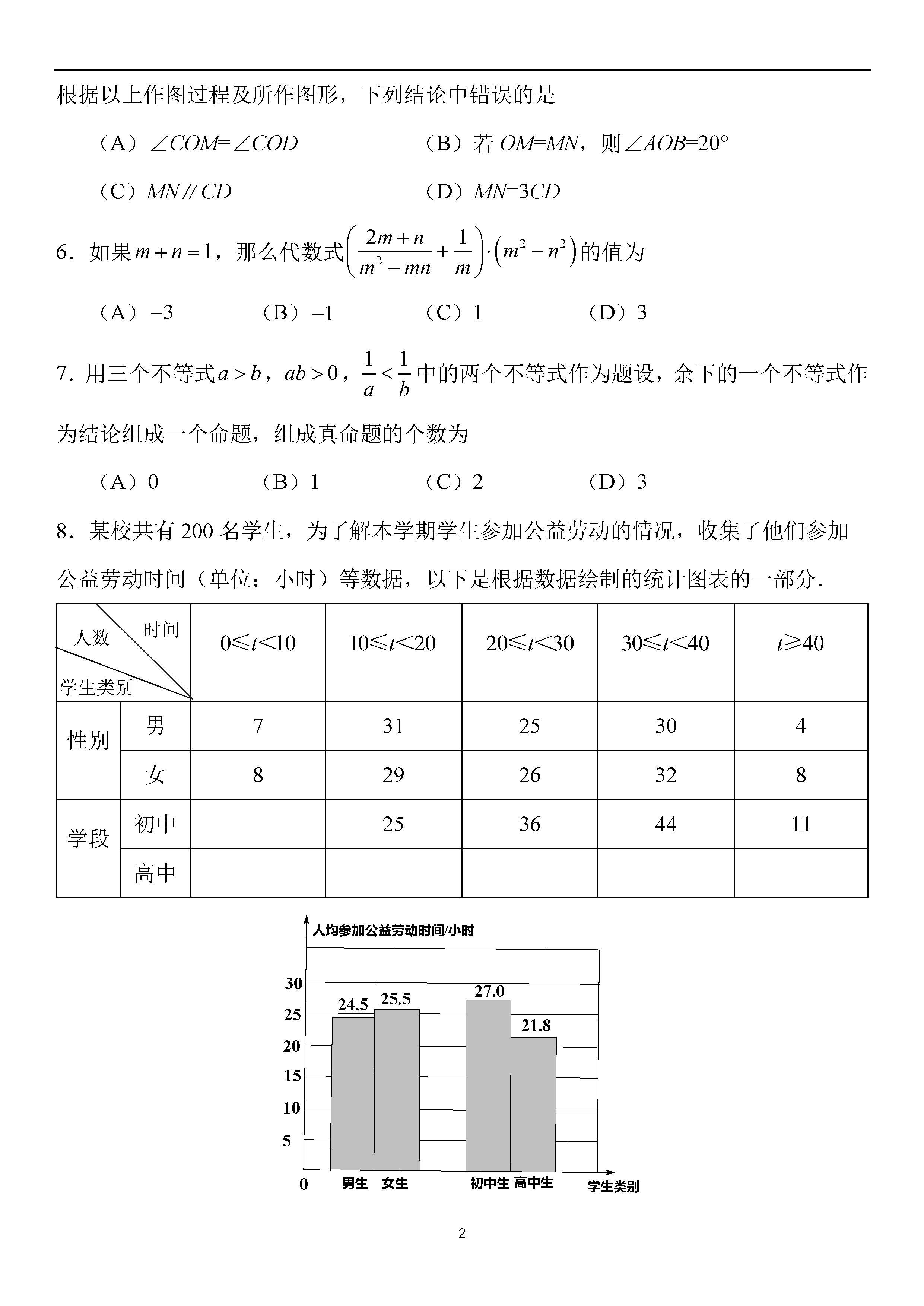 2019年北京中考数学真题及答案已公布