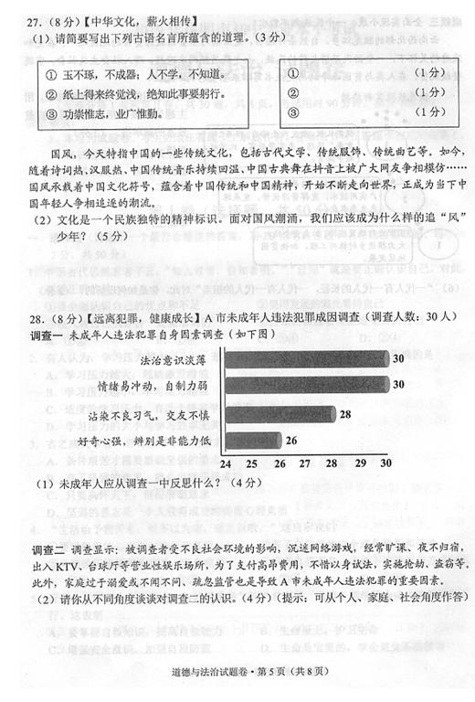 2019年云南昆明《思品》真题已公布
