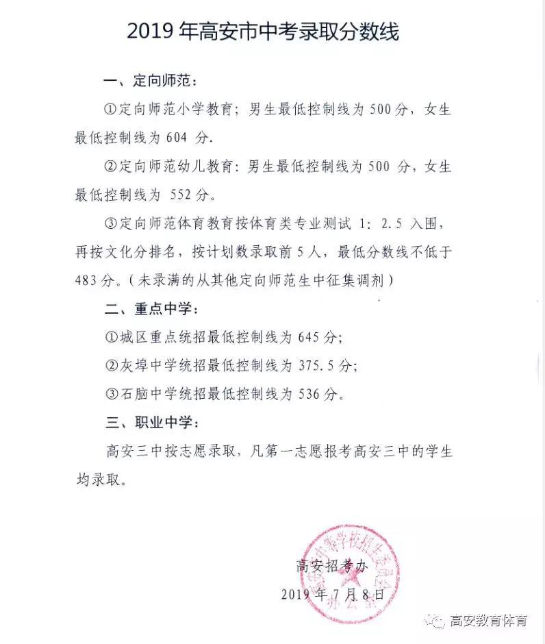 2019年江西南昌高安中考高中学校录取分数线