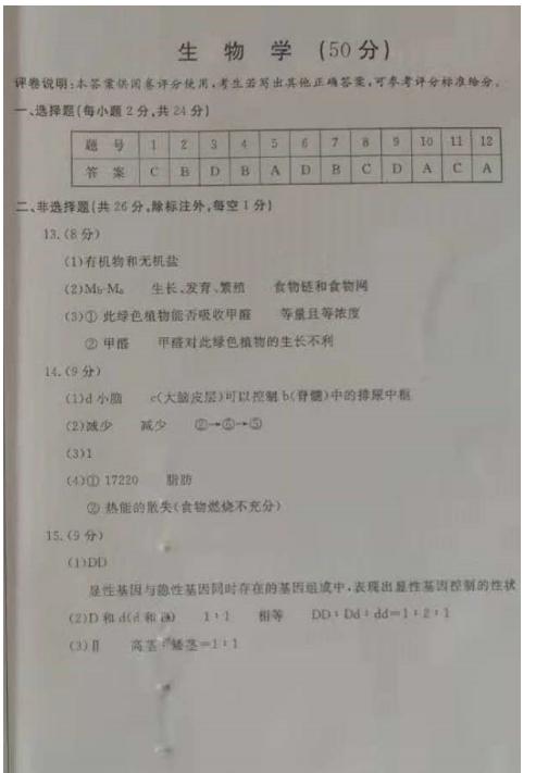 2019内蒙古包头中考《生物》答案已公布