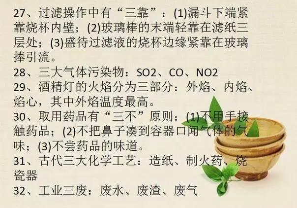 """2020年中考化学备考:40个""""必考""""知识点"""