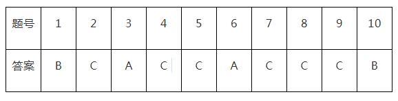 2020年中考数学选择题易错题及答案(1-10)