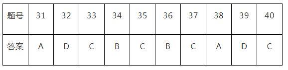 2020年中考数学选择题易错题及答案(31-40)