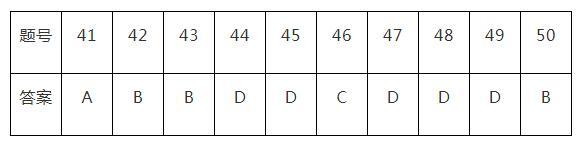 2020年中考数学选择题易错题及答案(41-50)