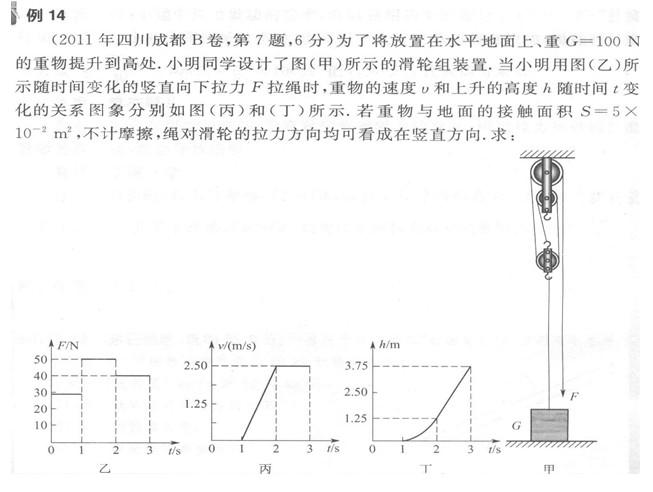 2020中考物理压轴题之如何看图像解综合计算题